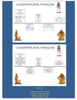 Mesopotamia Interactive Timeline