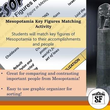 Mesopotamia-Key Figures Match Activity