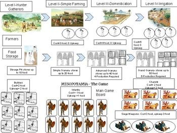 Mesopotamia- Main Game Board