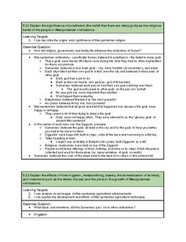 Mesopotamia Standards Information