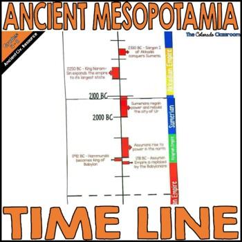 Mesopotamia: Time Line