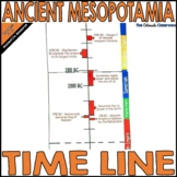 Mesopotamia: Time Line