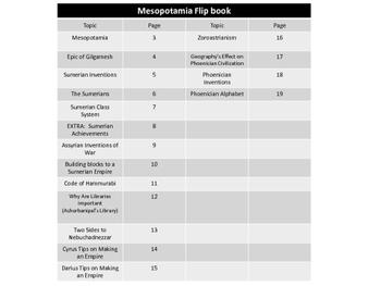 Mesopotamia Unit Interactive Note Book