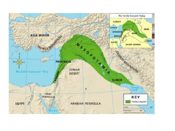 Mesopotamia Vocabulary PPT with visuals