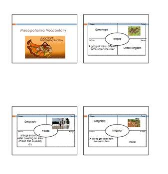 Mesopotamia Vocabulary Unit