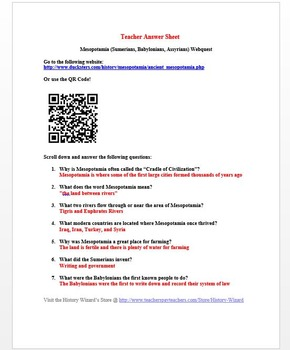 Mesopotamia Webquest (Sumerians, Babylonians, Assyrians)