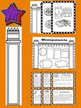 Mesopotamia at a Glance