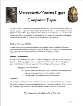 similarities between ancient egypt and mesopotamia