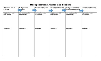 Mesopotamia Empires and Leaders