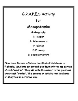 Messopotamia G.R.A.P.E.S Activity for ISN