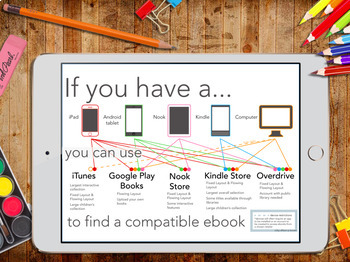 Messy desk with ipad powerpoint template by mrs cs busy bees tpt messy desk with ipad powerpoint template toneelgroepblik Image collections