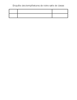 Measure Temperature/Mesurons la température de notre salle de classe! (Éditable)