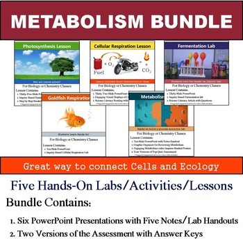 Metabolism Unit - Five 90min Lessons and Labs Bundle with