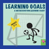 Metacognition Learning Chart – Training New Learning Routines!
