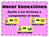 Metacognition Posters Spanish