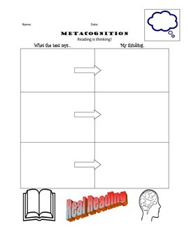 Metacognition Student Graphic Organizer