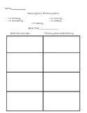 Metacognition Thinking Stem Graphic Organizer
