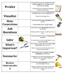 Metacognition Tool Kit