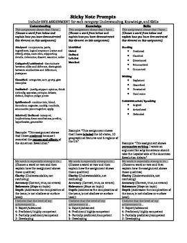 Interactive Notebook Self-Assessment Rubric