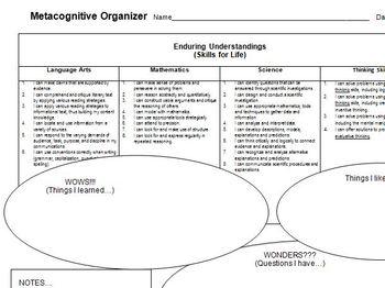 Metacognitive Organizer