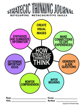 Metacognitive Strategies Journal to Develop Strategic Thinking