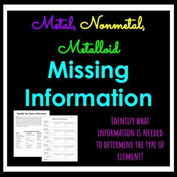 Metal, Nonmetal, Metalloid Missing Information