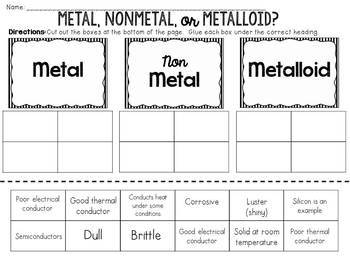 Printable periodic table metals nonmetals metalloids   Download them further Metals on the Periodic Table  Definition   Reactivity   Video besides metals nonmetals metalloids worksheet   Siteraven moreover  further  as well  further  moreover  together with Metals Nonmetals and Metalloids Worksheet Unique Nitrogen is A Non in addition What Are Metals and Nonmetals    TeacherVision together with Table metals nonmetals and metalloids with names u worksheet besides Metals Nonmetals and Metalloids Worksheet nic orbital Diagram furthermore Unique Ionic Pounds Names and s Worksheet November 17 2017 additionally Metals Nonmetals Metalloids Worksheet   Free Printables Worksheet additionally  furthermore 91  Periodic Table Metals Nonmetals And Metalloids With Names   Tek. on metals nonmetals and metalloids worksheet