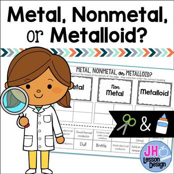 Metal Nonmetal or Metalloid? Cut and Paste Sorting Activity