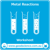 Metal Reactions [Worksheet]