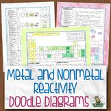 Metal and Nonmetal Reactivity Chemistry Doodle Diagrams