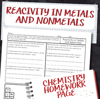 Metal And Nonmetal Reactivity Periodic Table Trends Homework Worksheet