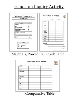 Periodic table inquiry lesson plan image collections periodic metals on the periodic table lesson plans by dr daves science tpt metals on the periodic urtaz Images