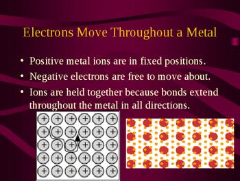 Metals, Metallic Bonds, Crystals, and Polymers