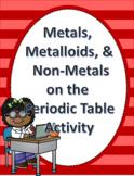 Metals Metalloids and Non-Metals Activity