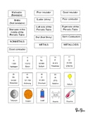 Metals, Metalloids, and Nonmetals cut and sort activity