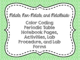 Metals, Non-Metals, and Metalloids Lab and Activities