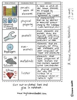 metals non metals and metalloids notebook doodle bundle science