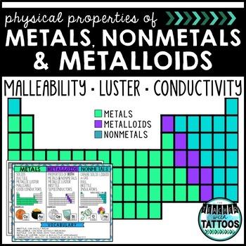 Metals, Nonmetals U0026 Metalloids