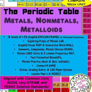 Metals Nonmetals Metalloids complete UNIT-5E's+way more!LABsPlansSortsVocabCards