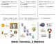 Metals Nonmetals Metalloids Foldable Worksheet for Interactive Notebook