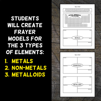 Metals Nonmetals & Metalloids - Frayer Model Foldable