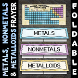 Metals Nonmetals & Metalloids Foldable - Frayer Model Format