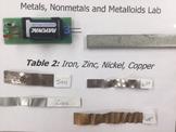 Chemistry Lab: Metals Nonmetals Metalloids