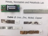 Chemistry Lab: Metals Nonmetals Metalloids