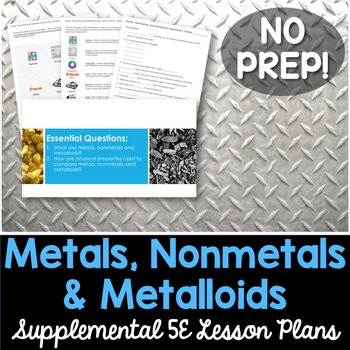 Metals Nonmetals Metalloids - Supplemental Lesson - No Lab