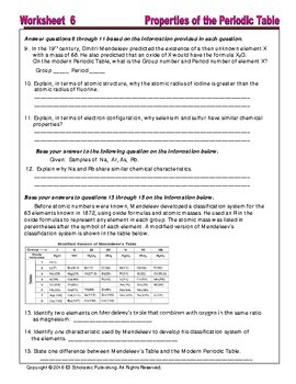 Metals Nonmetals Metalloids - Worksheets & Practice Questions for HS Chemistry