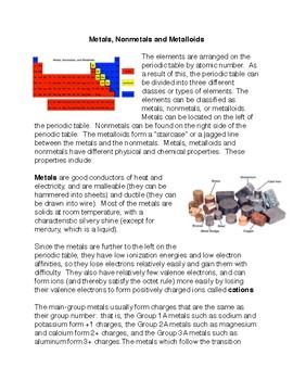 Metals, Nonmetals and Metalloids