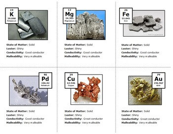 Metals, Nonmetals and Metalloids Activity and Lesson