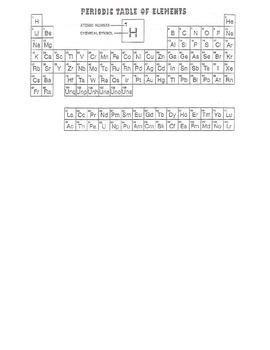 STEM/NGSS: Metals, Nonmetals, and Metalloids ASSESSMENT