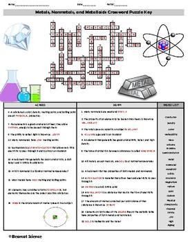 Metals, Nonmetals, and Metalloids Crossword Puzzle